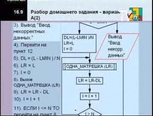 Информатика 10-11 класс. Понятие типов данных