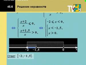 Подготовка для абитуриентов. Алгебра 11 класс. Логарифмические неравенства